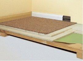 Пристрій дерев'яної підлоги на лагах